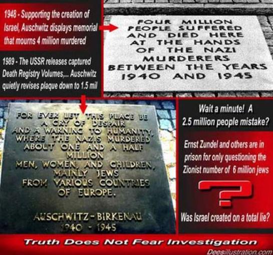 Γιατί ως κράτος τιμούμε μόνον τους νεκρούς Εβραίους;