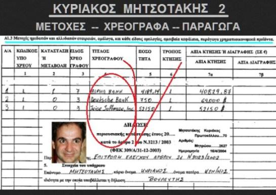 Οι επενδύσεις του Soros στην Ελλάδα μέσα απο κόμματα !!!