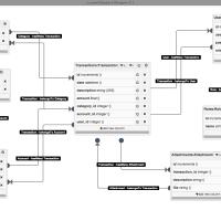 Laravel Database Designer