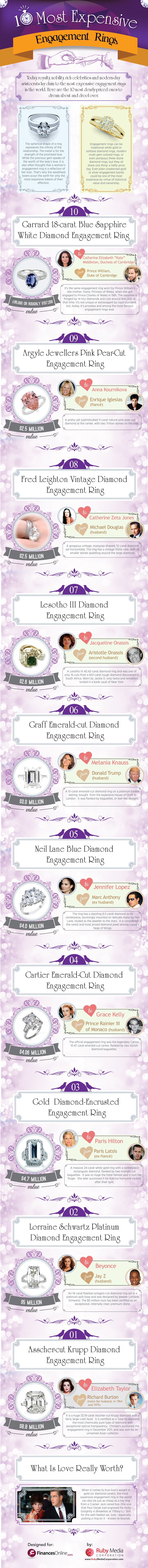 10 most expensive and beautiful engagement rings beyonce surprisingly is not the celebrity at the top most expensive wedding rings engagement rings