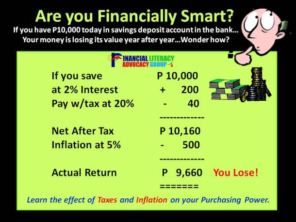 are-you-financially-smart