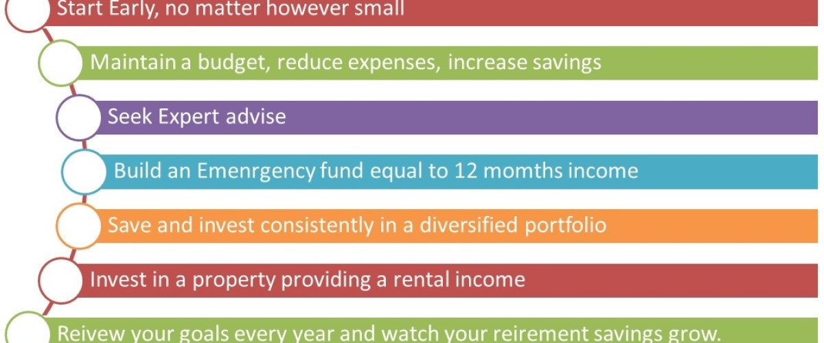 Steps to retirement savings