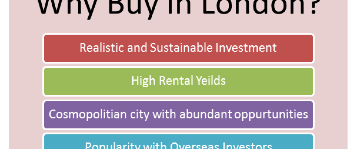Advantages of buying property in London
