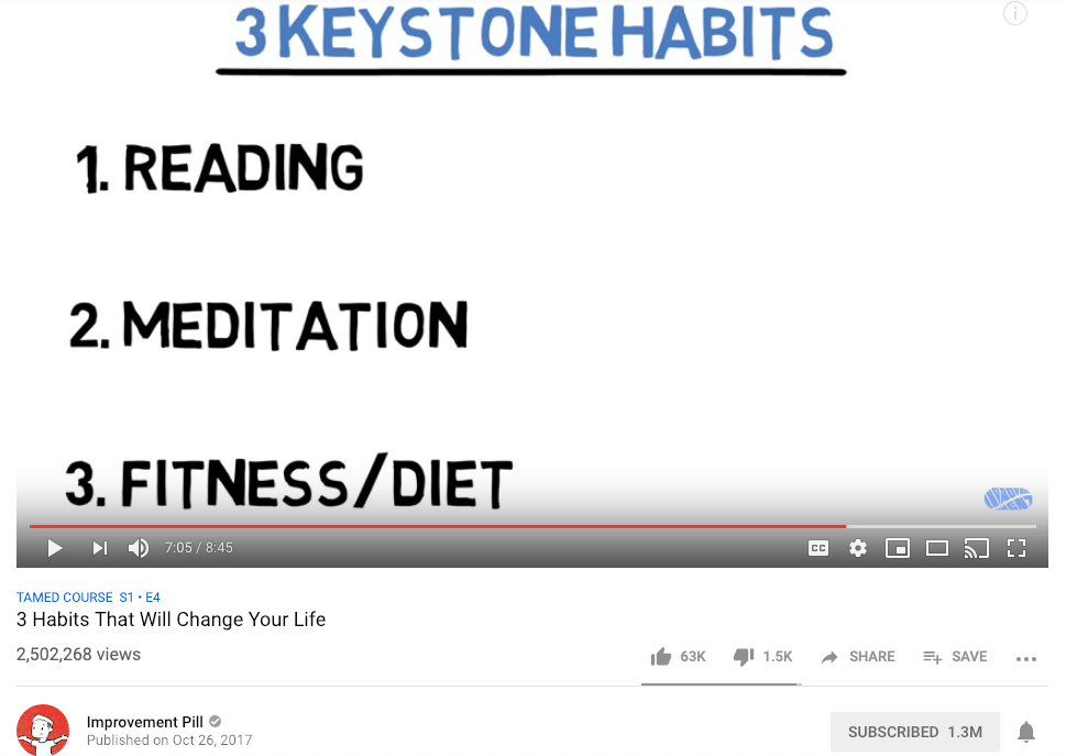 Keystone Habits - My morning routine
