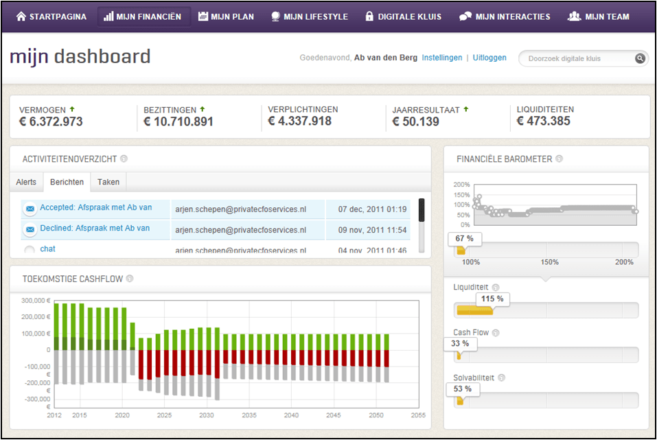 my-private-cfo-online-portal-private-banking-financieel-dashboard-finno.png