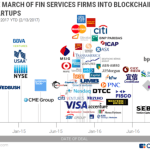 2017.02.13-Blockchain-Financial-Services-Map-v1