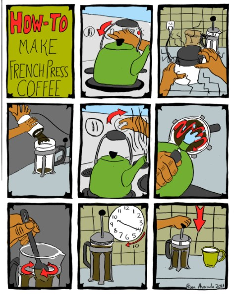 How To Make French Press Coffee, excerpt from OK Here We Go.