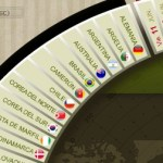 Calendario+del+mundial+Sudáfrica+2010