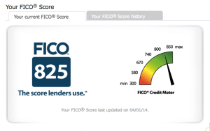 Free FICO Credit Score from Barclaycard Arrival