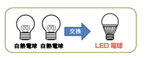 34東京都LED1