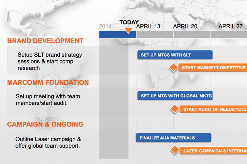 Marketing Strategies - Brand Development, MarComm Foundation, Campaign & Ongoing