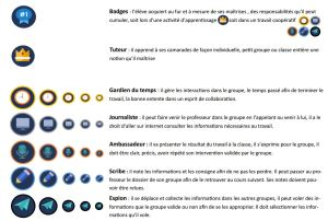 spherier explication badges