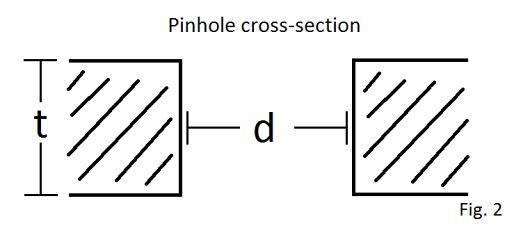 803097pinhole_guide04