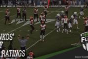 Joe Pinkos' power ratings going into Week 6