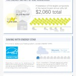 Save on Home Heating with ENERGY STAR