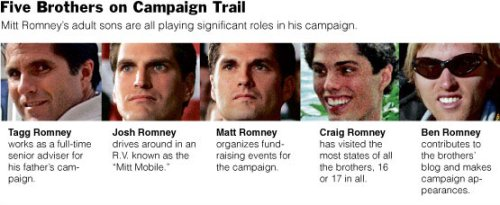 Five Romney Brothers
