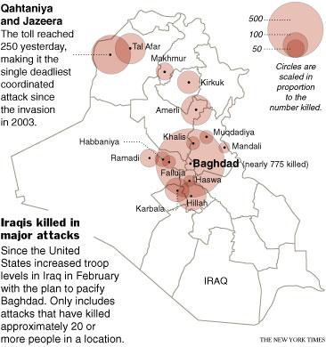 Terrorist Attacks in Iraq