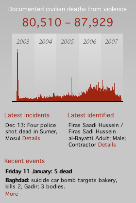 iraq-body-count