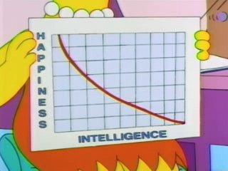 lisa simpson graph