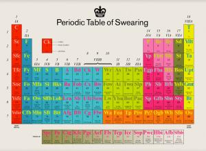 Periodic Table of Swearing