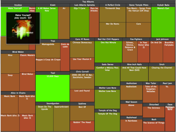 the Jit treemap example