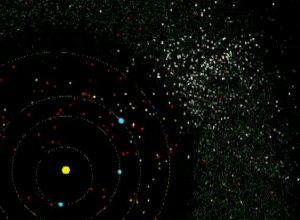 Asteroid discoveries visualized