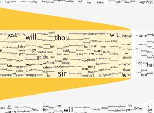 Understanding Shakespeare visualization