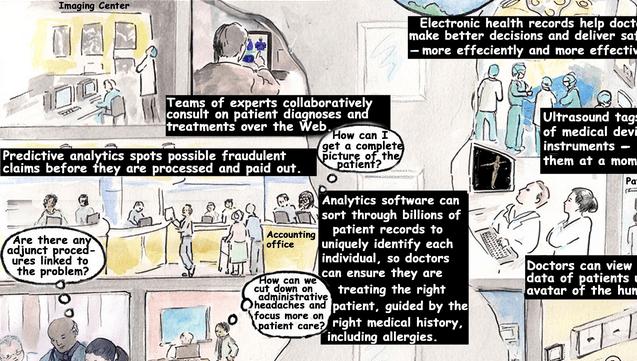 how data will imrpove health care