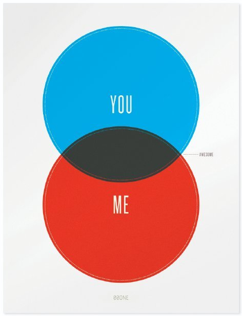 you plus me equals awesome (venn diagram)