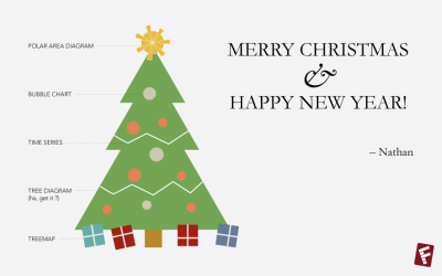 Merry Christmas and Happy New Year! Thanks for a great year, everyone.