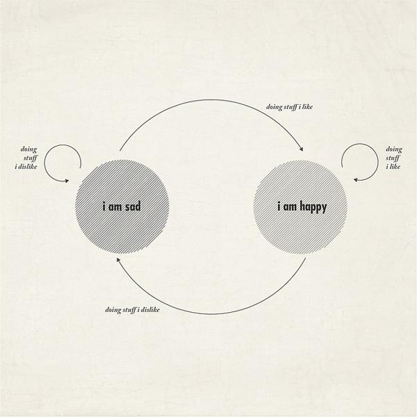Life flow