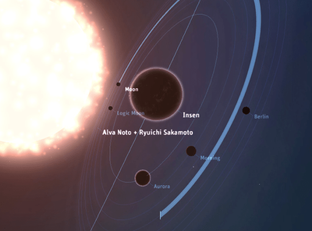 Bloom planets