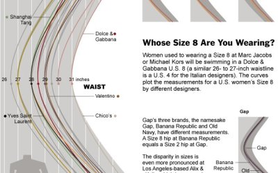 Whose size 8 are you wearing?