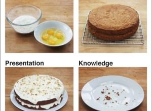 Data and cake