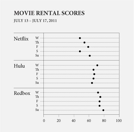 movies-revised
