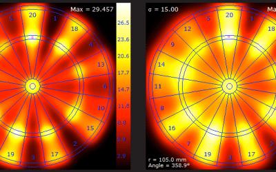 Dart throwing heatmap