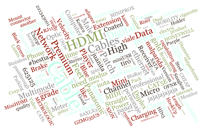 Word cloud intearctive