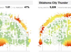 Miami Heat vs OKC Thunder