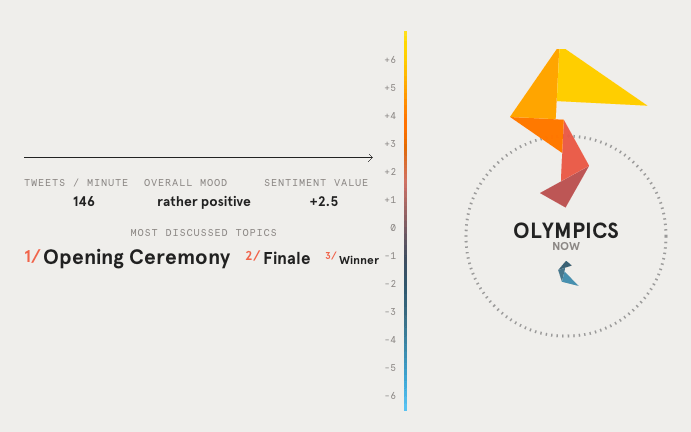 Olympic mood