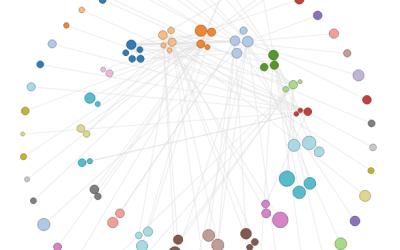 Circular Network Layout