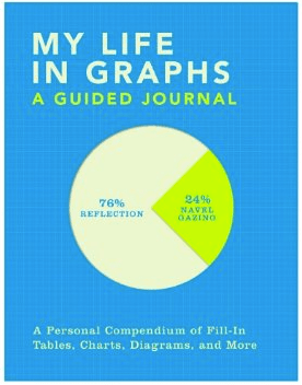 My life in graphs