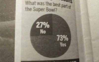 Best part of Super Bowl