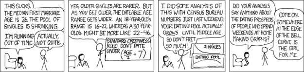 xkcd dating pool