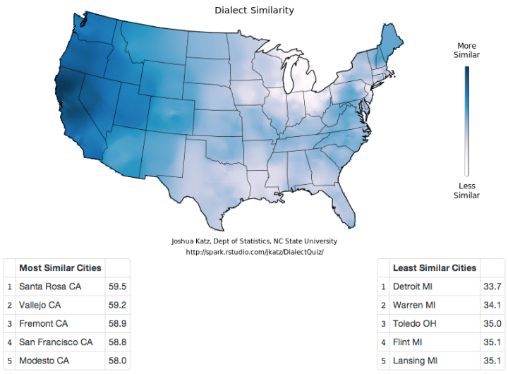 Dialect quiz and survey