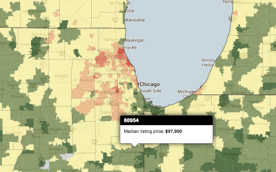 Median home listing prices