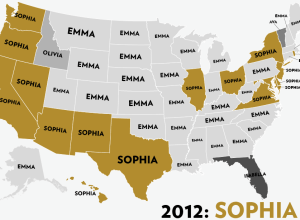 Most popluar girl names by state in 2012