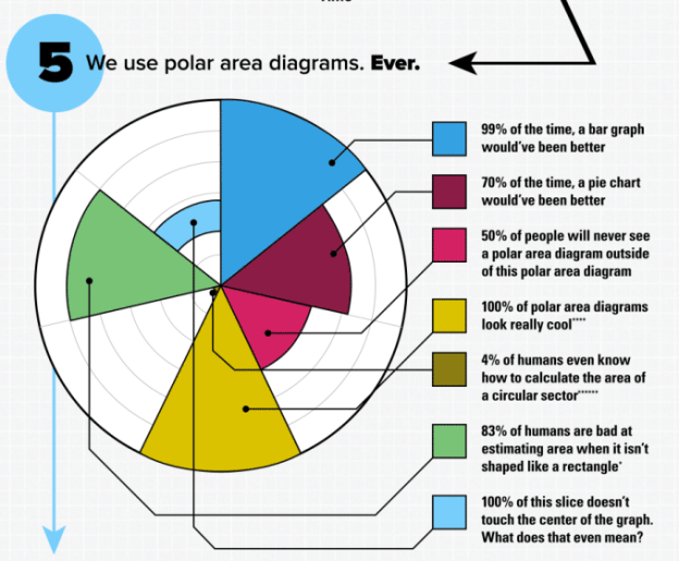 Infographic sattire