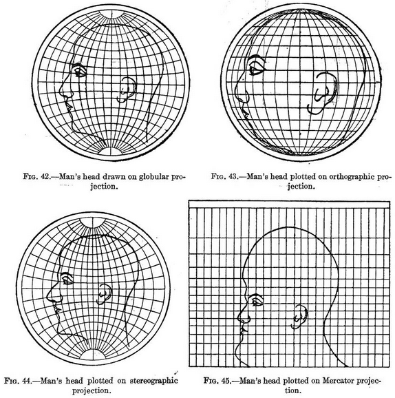 Projection Mapping Face Map Projections Illustrated