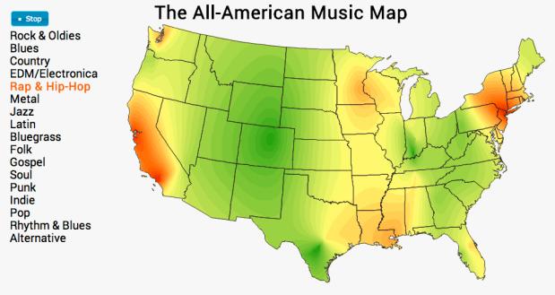 Music in America