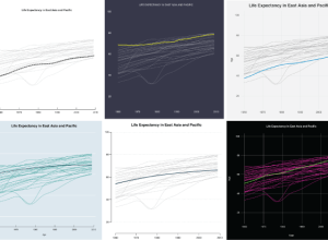 Moving Past Default Charts